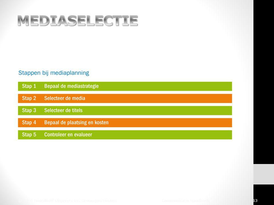 © 2010 Noordhoff Uitgevers bv, Groningen/Houten Communicatie Handboek 13