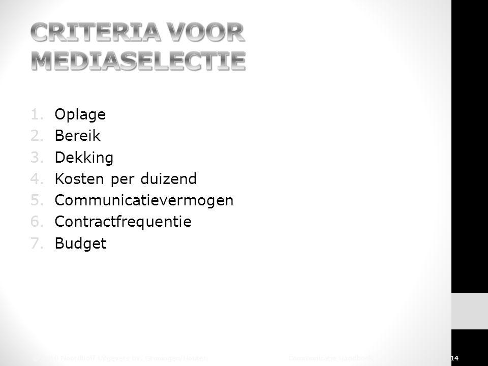 1.Oplage 2.Bereik 3.Dekking 4.Kosten per duizend 5.Communicatievermogen 6.Contractfrequentie 7.Budget © 2010 Noordhoff Uitgevers bv, Groningen/Houten Communicatie Handboek 14