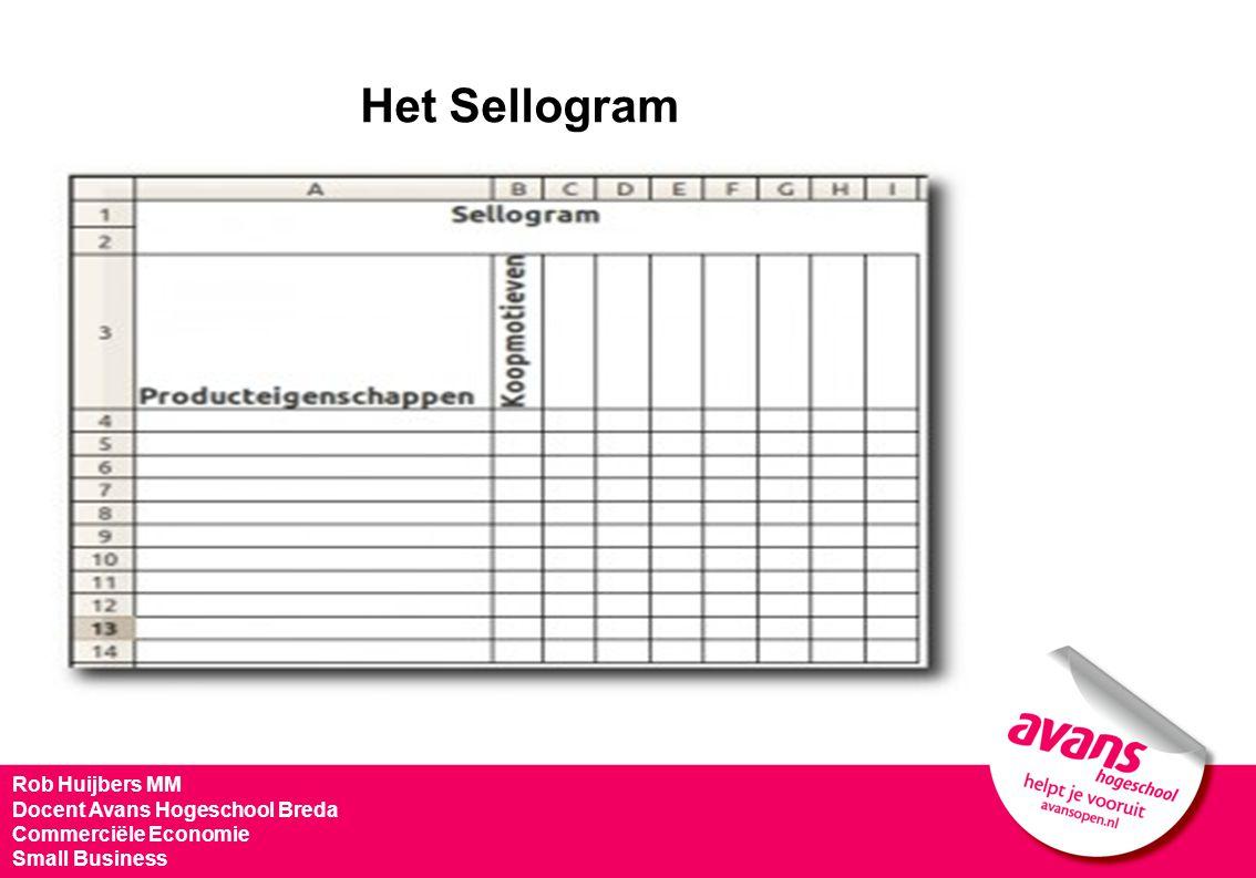 Rob Huijbers MM Docent Avans Hogeschool Breda Commerciële Economie Small Business Het Sellogram