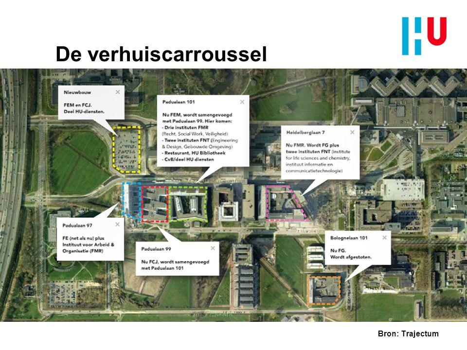 HU Amersfoort