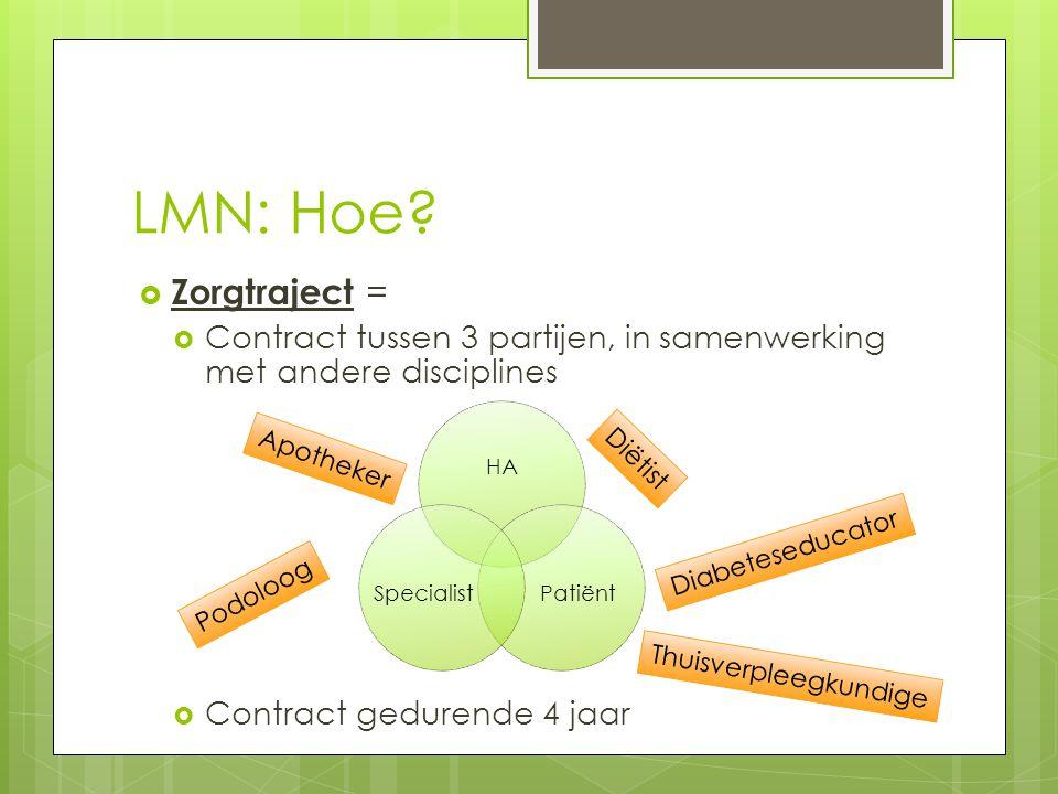 LMN: Hoe?  Zorgtraject =  Contract tussen 3 partijen, in samenwerking met andere disciplines  Contract gedurende 4 jaar HA PatiëntSpecialist Diëtis