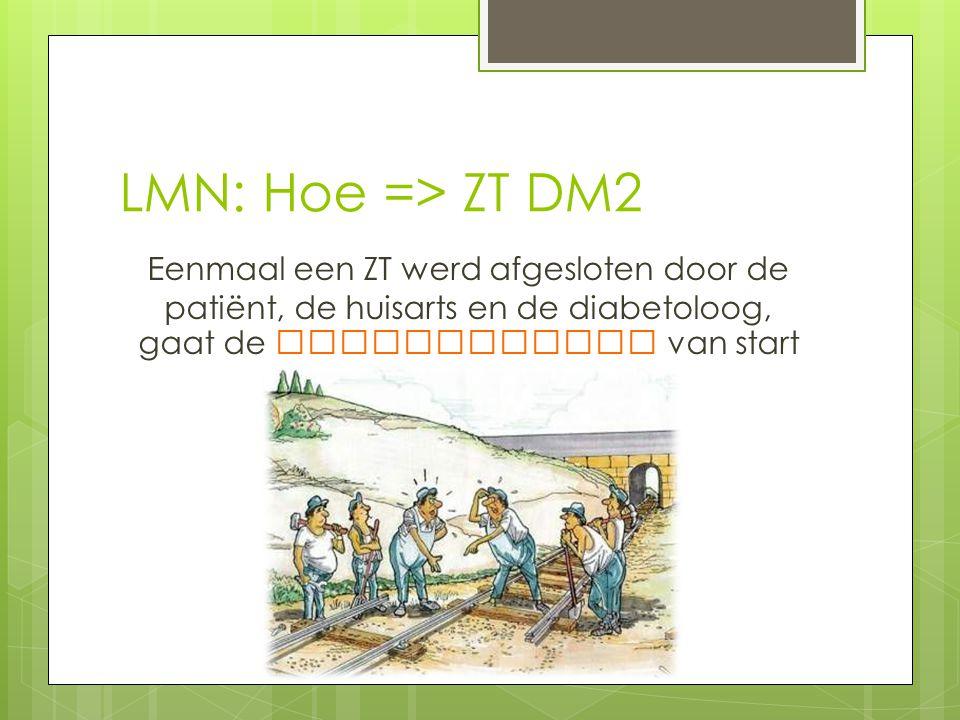 LMN: Hoe => ZT DM2 Eenmaal een ZT werd afgesloten door de patiënt, de huisarts en de diabetoloog, gaat de SAMENWERKING van start