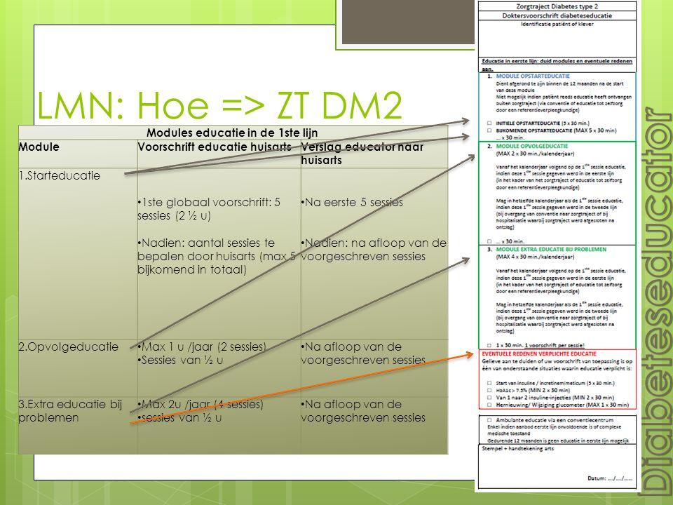 LMN: Hoe => ZT DM2 Modules educatie in de 1ste lijn ModuleVoorschrift educatie huisartsVerslag educator naar huisarts 1.Starteducatie 1ste globaal voo
