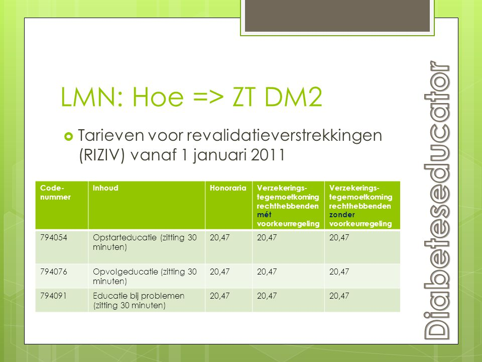LMN: Hoe => ZT DM2  Tarieven voor revalidatieverstrekkingen (RIZIV) vanaf 1 januari 2011 Code- nummer InhoudHonorariaVerzekerings- tegemoetkoming rec