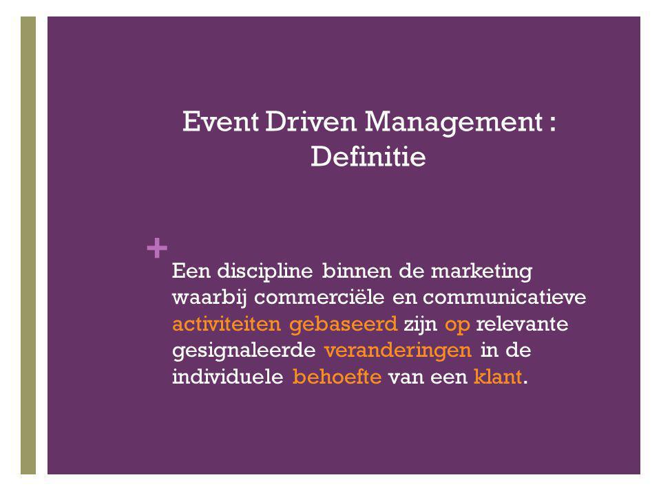 + Event Driven Management : Definitie Een discipline binnen de marketing waarbij commerciële en communicatieve activiteiten gebaseerd zijn op relevante gesignaleerde veranderingen in de individuele behoefte van een klant.