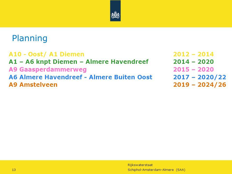 Rijkswaterstaat 13Schiphol-Amsterdam-Almere (SAA) A10 - Oost/ A1 Diemen 2012 – 2014 A1 – A6 knpt Diemen – Almere Havendreef 2014 – 2020 A9 Gaasperdamm