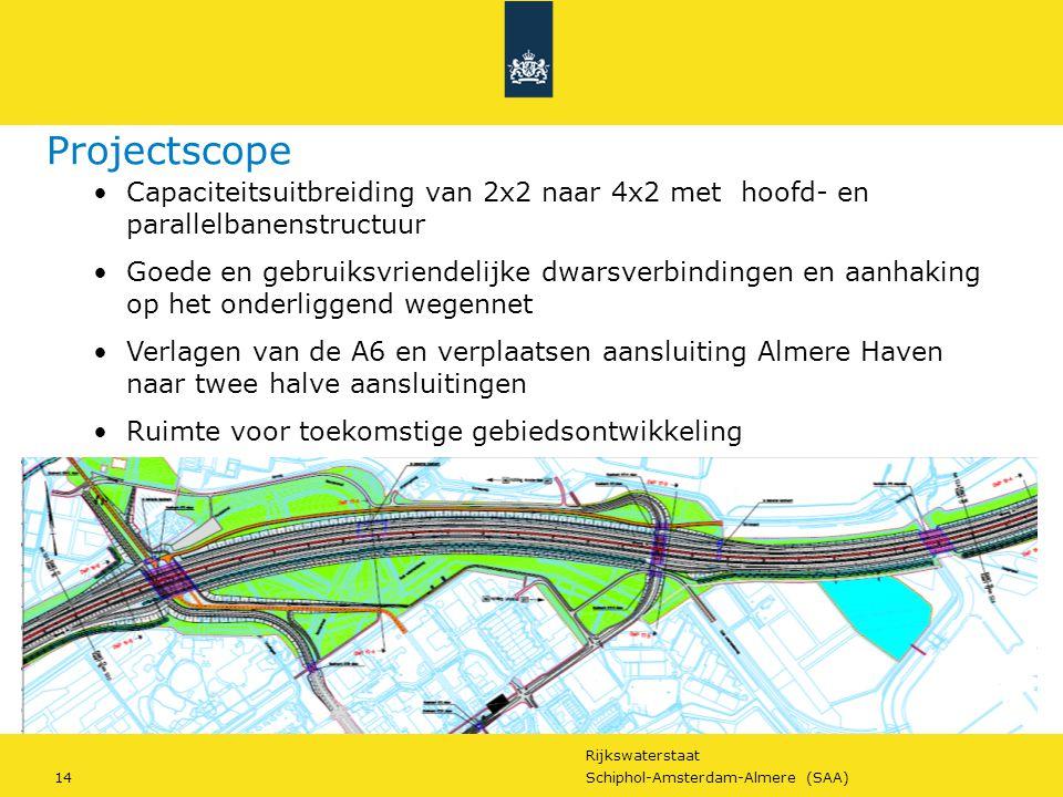 Rijkswaterstaat 14Schiphol-Amsterdam-Almere (SAA) Projectscope Capaciteitsuitbreiding van 2x2 naar 4x2 met hoofd- en parallelbanenstructuur Goede en g