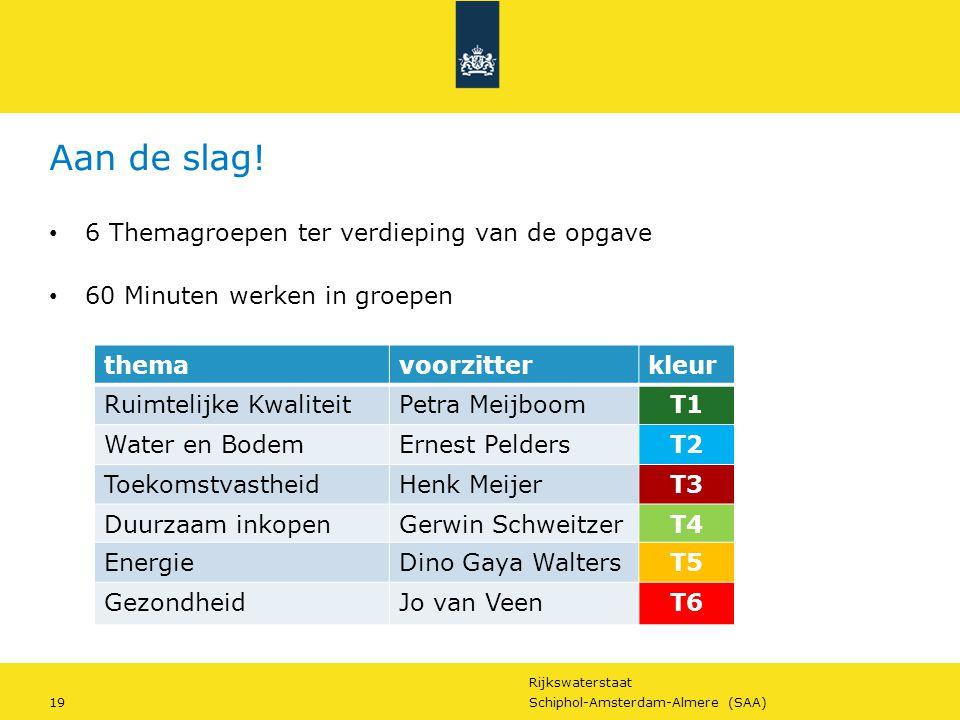 Rijkswaterstaat 19Schiphol-Amsterdam-Almere (SAA) Aan de slag! 6 Themagroepen ter verdieping van de opgave 60 Minuten werken in groepen themavoorzitte