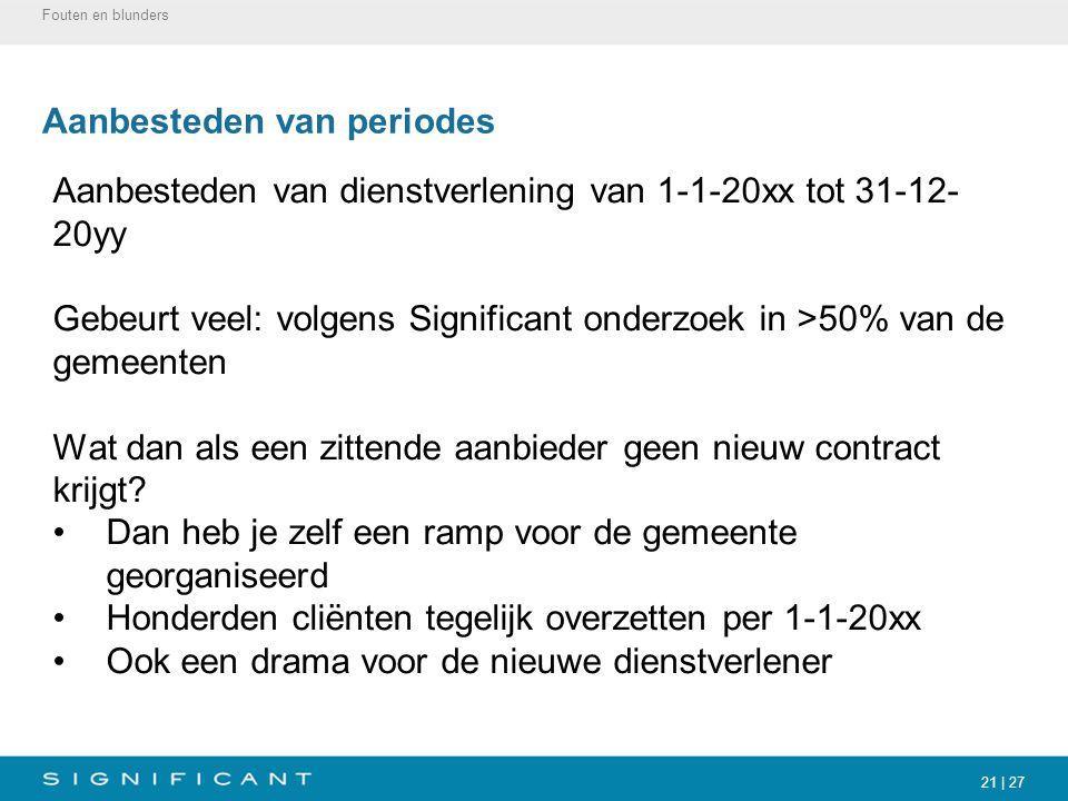 21 | 27 Aanbesteden van periodes Aanbesteden van dienstverlening van 1-1-20xx tot 31-12- 20yy Gebeurt veel: volgens Significant onderzoek in >50% van