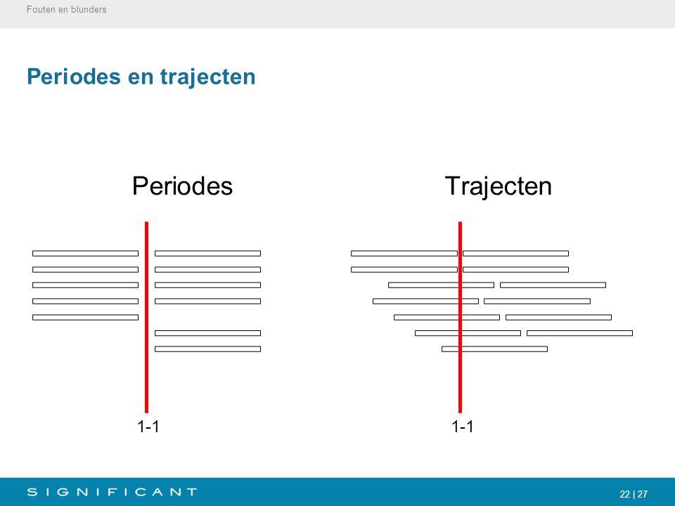 22 | 27 Periodes en trajecten PeriodesTrajecten Fouten en blunders 1-1
