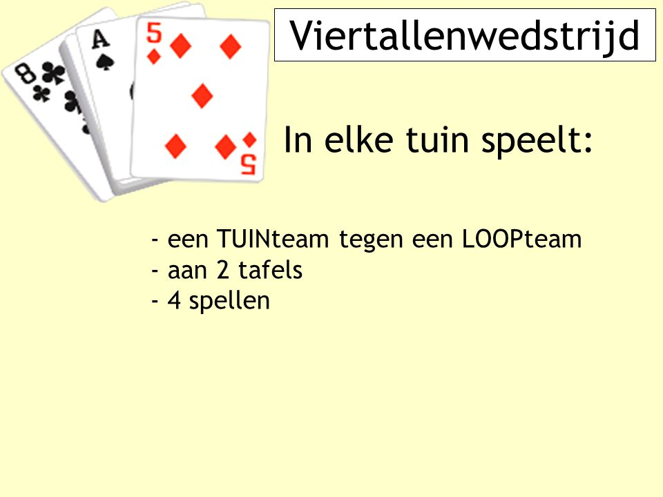Viertallenwedstrijd Voorbeeld: Tuinteam (tt) 3 (Ria & Gerard en Miriam & René) speelt tegen Loopteam (lt) 8 (Kees & Corry en Ans & Gerhard) Spellen 9 t/m 12 worden gespeeld aan 2 tafels: -tafel a: Ria & Gerard (tt N/Z) tegen Kees & Corry (lt O/W) -tafel b: Ans & Gerhard (lt N/Z) tegen Miriam & René (tt O/W) Elk team heeft elk spel dus één keer N/Z gespeeld en één keer O/W Voorbeeld spel x tafel a  Ria & Gerard spelen N/Z  3R contract  110 punten tafel b  Ans & Gerhard spelen N/Z  1 SA contract  90 punten Vraag : wie heeft het best gespeeld  het TUINteam of het LOOPteam.