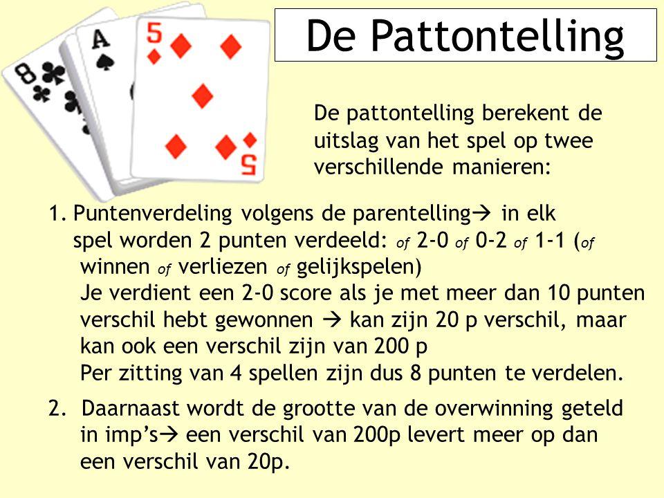 De Pattontelling De pattontelling berekent de uitslag van het spel op twee verschillende manieren: 1.Puntenverdeling volgens de parentelling  in elk