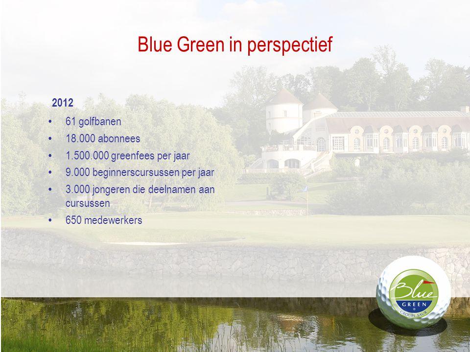 Blue Green in perspectief 2012 61 golfbanen 18.000 abonnees 1.500.000 greenfees per jaar 9.000 beginnerscursussen per jaar 3.000 jongeren die deelname