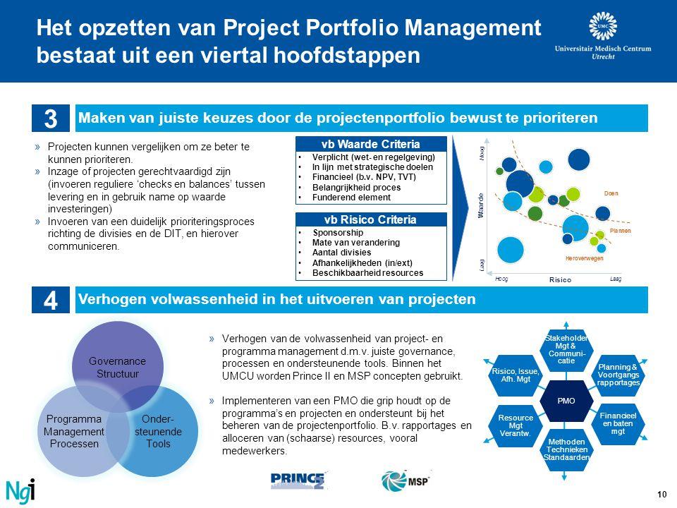 10 3 Maken van juiste keuzes door de projectenportfolio bewust te prioriteren 4 Verhogen volwassenheid in het uitvoeren van projecten vb Waarde Criter