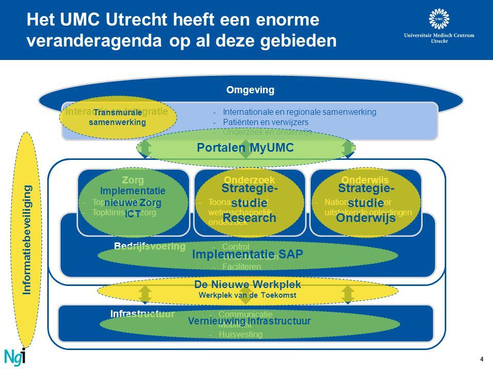 4 Het UMC Utrecht heeft een enorme veranderagenda op al deze gebieden Omgeving Bedrijfsvoering - Control - Verantwoorden - Faciliteren Zorg -Toprefere