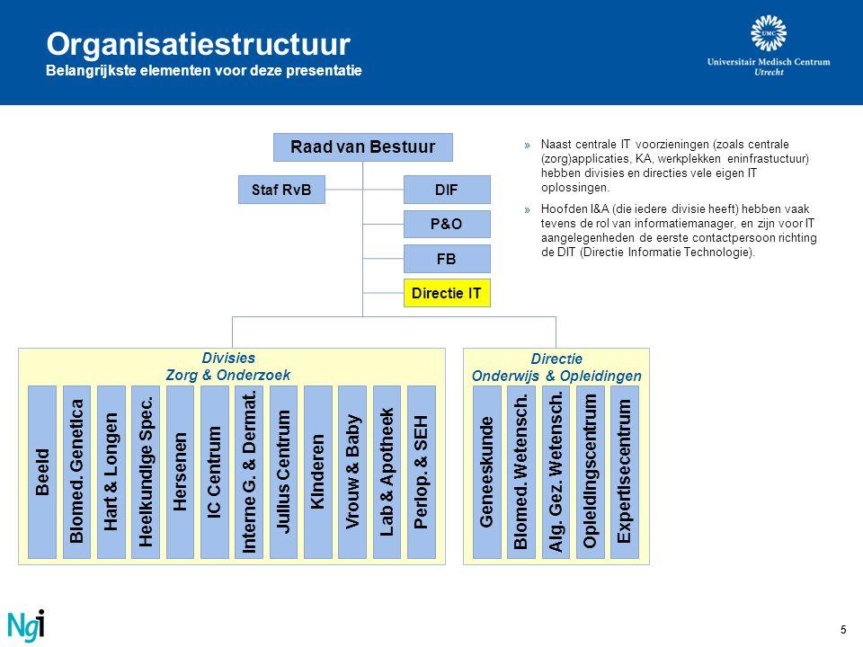 5 Organisatiestructuur Belangrijkste elementen voor deze presentatie Raad van Bestuur Staf RvBDIF P&O FB Directie IT BeeldBiomed. GeneticaHart & Longe
