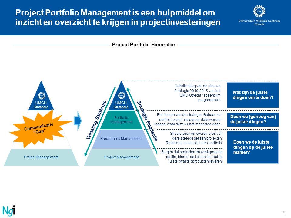 8 Ontwikkeling van de nieuwe Strategie 2010-2015 van het UMC Utrecht / speerpunt programma's Wat zijn de juiste dingen om te doen? Doen we (genoeg van