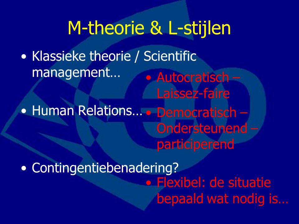 M-theorie & L-stijlen Klassieke theorie / Scientific management… Human Relations… Contingentiebenadering? Autocratisch – Laissez-faire Democratisch –