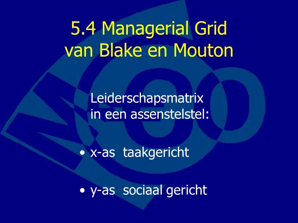 5.4 Managerial Grid van Blake en Mouton Leiderschapsmatrix in een assenstelstel: x-as taakgericht y-as sociaal gericht