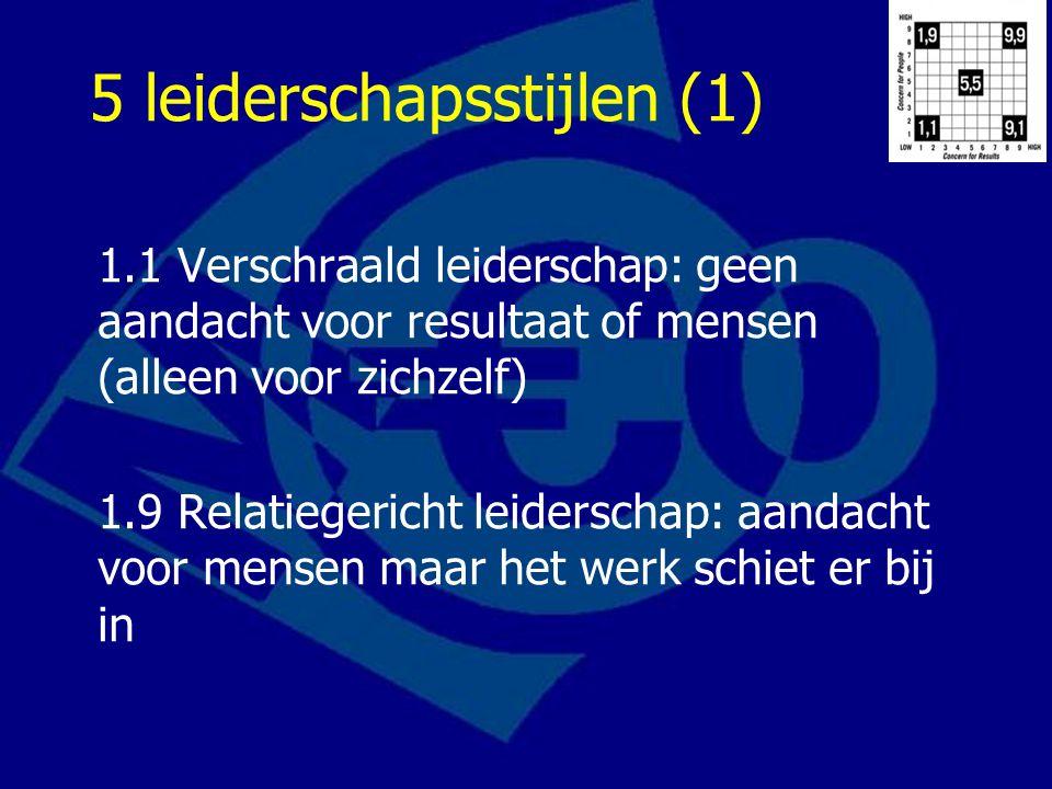 5 leiderschapsstijlen (1) 1.1 Verschraald leiderschap: geen aandacht voor resultaat of mensen (alleen voor zichzelf) 1.9 Relatiegericht leiderschap: a