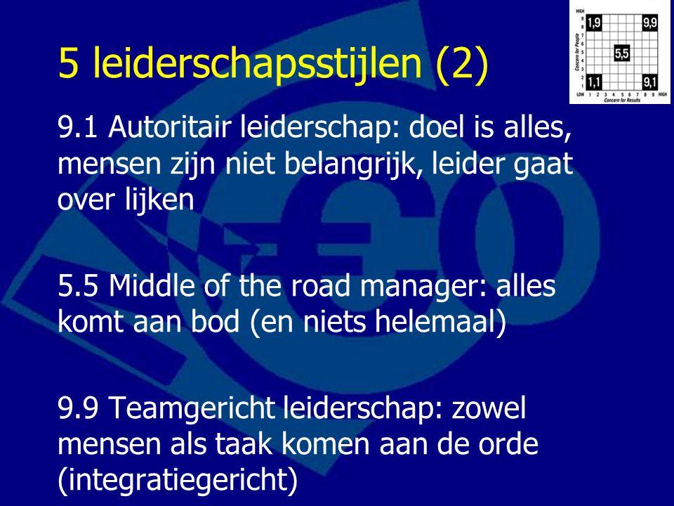 5 leiderschapsstijlen (2) 9.1 Autoritair leiderschap: doel is alles, mensen zijn niet belangrijk, leider gaat over lijken 5.5 Middle of the road manag