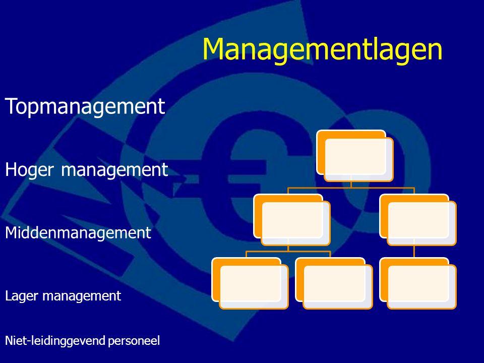 Managementlagen Topmanagement Middenmanagement Lager management Hoger management Niet-leidinggevend personeel
