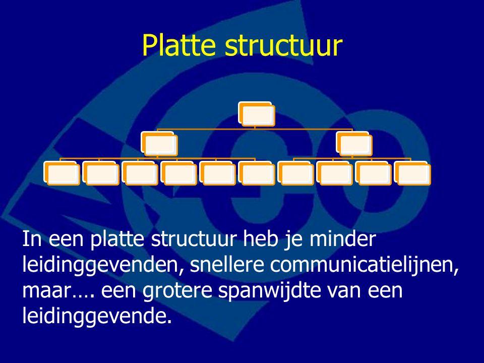 Platte structuur In een platte structuur heb je minder leidinggevenden, snellere communicatielijnen, maar…. een grotere spanwijdte van een leidinggeve
