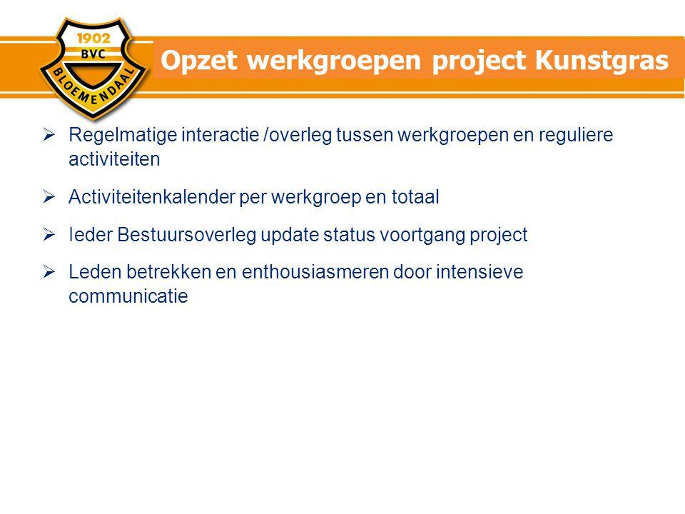 Voor houdbare exploitatie van Vereniging met een kunstgrasveld is €45-55k aan resultaat verbetering voor Vereniging noodzakelijk 14 Kernvoorwaarden Toekomst 1.Verbeter (financieel) vertrouwen.
