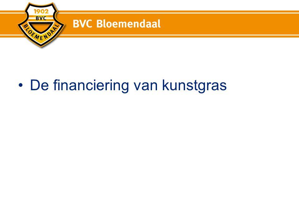 Een start bedrag van minimaal €250k is noodzakelijk om te kunnen beginnen.