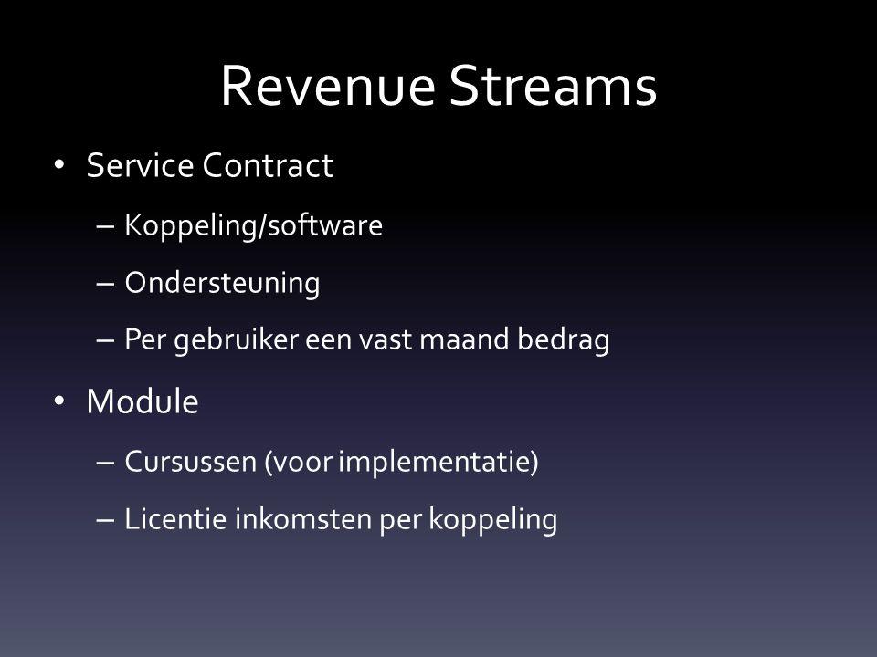 Revenue Streams Service Contract – Koppeling/software – Ondersteuning – Per gebruiker een vast maand bedrag Module – Cursussen (voor implementatie) – Licentie inkomsten per koppeling