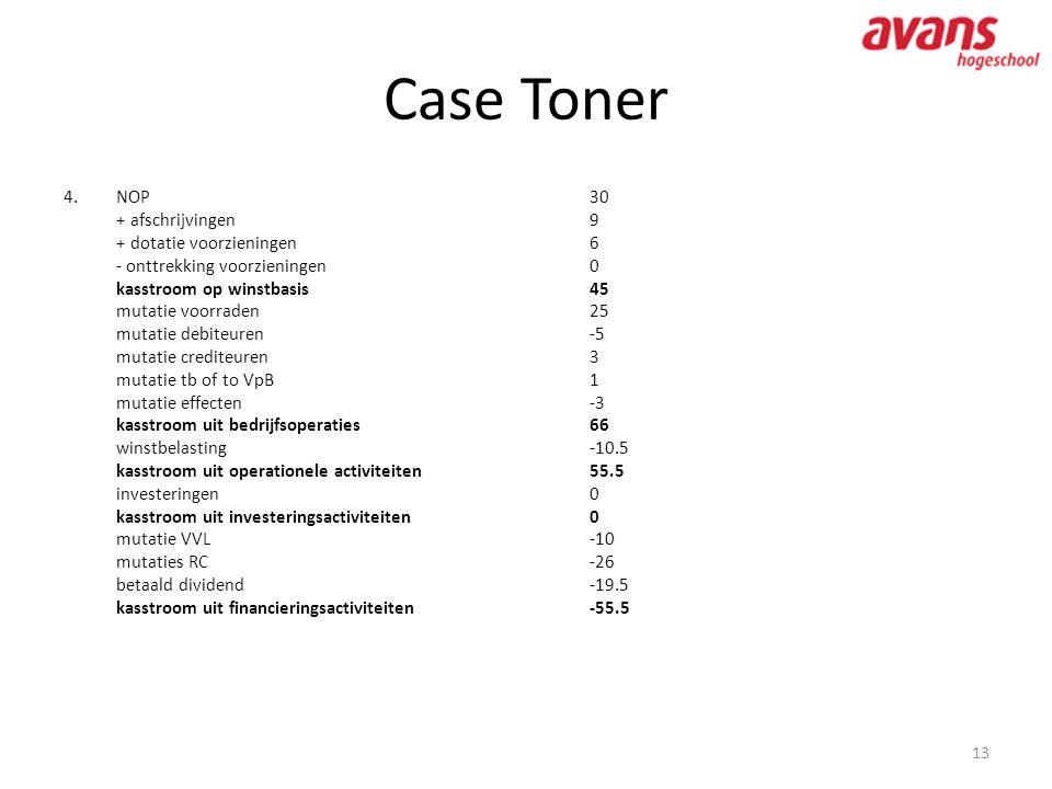 Case Toner 13 4.NOP30 + afschrijvingen9 + dotatie voorzieningen6 - onttrekking voorzieningen0 kasstroom op winstbasis45 mutatie voorraden25 mutatie de