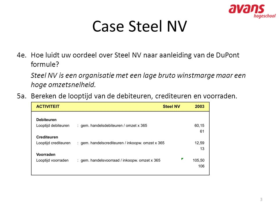 Case Steel NV 3 4e.Hoe luidt uw oordeel over Steel NV naar aanleiding van de DuPont formule? Steel NV is een organisatie met een lage bruto winstmarge