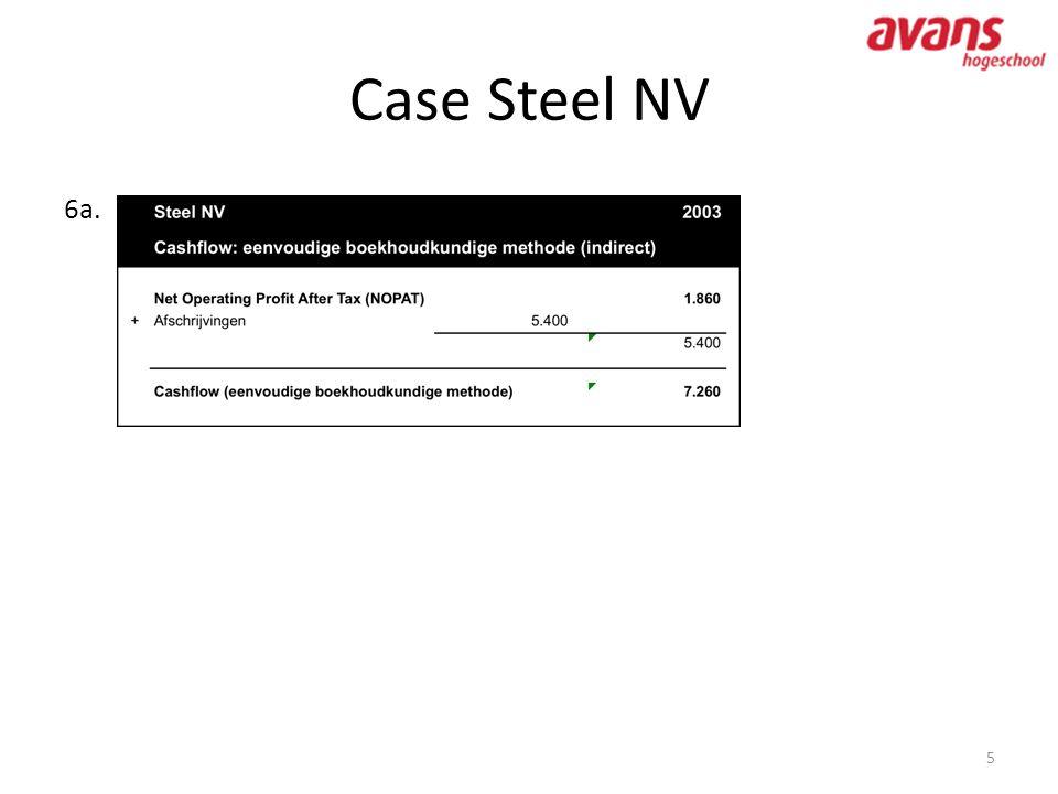 Case Steel NV 6 6b.