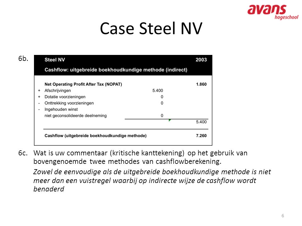 Case Steel NV 6 6b. 6c.Wat is uw commentaar (kritische kanttekening) op het gebruik van bovengenoemde twee methodes van cashflowberekening. Zowel de e