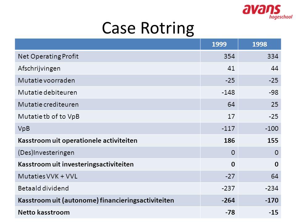 Case Rotring 8 19991998 Net Operating Profit354334 Afschrijvingen4144 Mutatie voorraden-25 Mutatie debiteuren-148-98 Mutatie crediteuren6425 Mutatie t