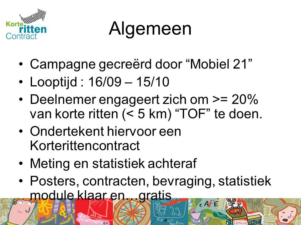 Algemeen Campagne gecreërd door Mobiel 21 Looptijd : 16/09 – 15/10 Deelnemer engageert zich om >= 20% van korte ritten (< 5 km) TOF te doen.