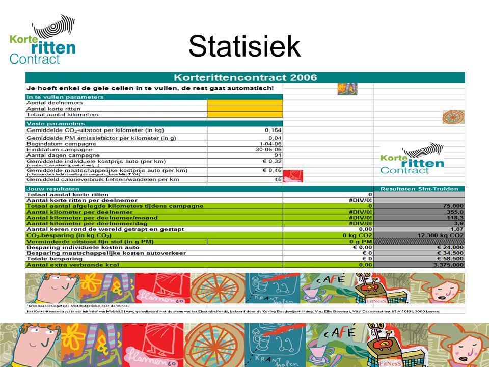 Statisiek