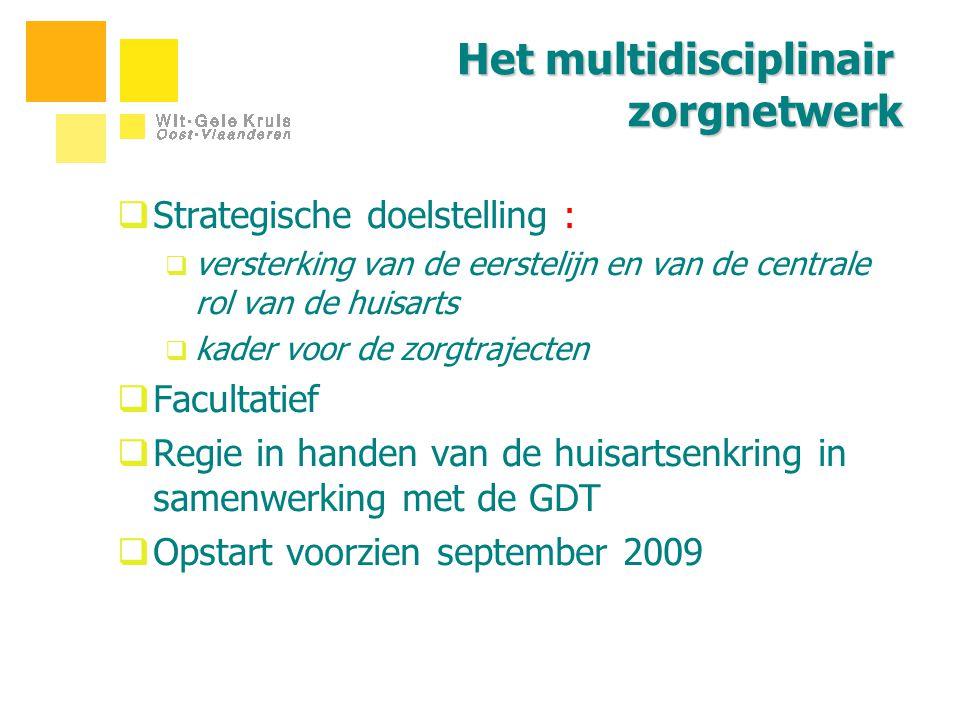 Het multidisciplinair zorgnetwerk  Strategische doelstelling :  versterking van de eerstelijn en van de centrale rol van de huisarts  kader voor de