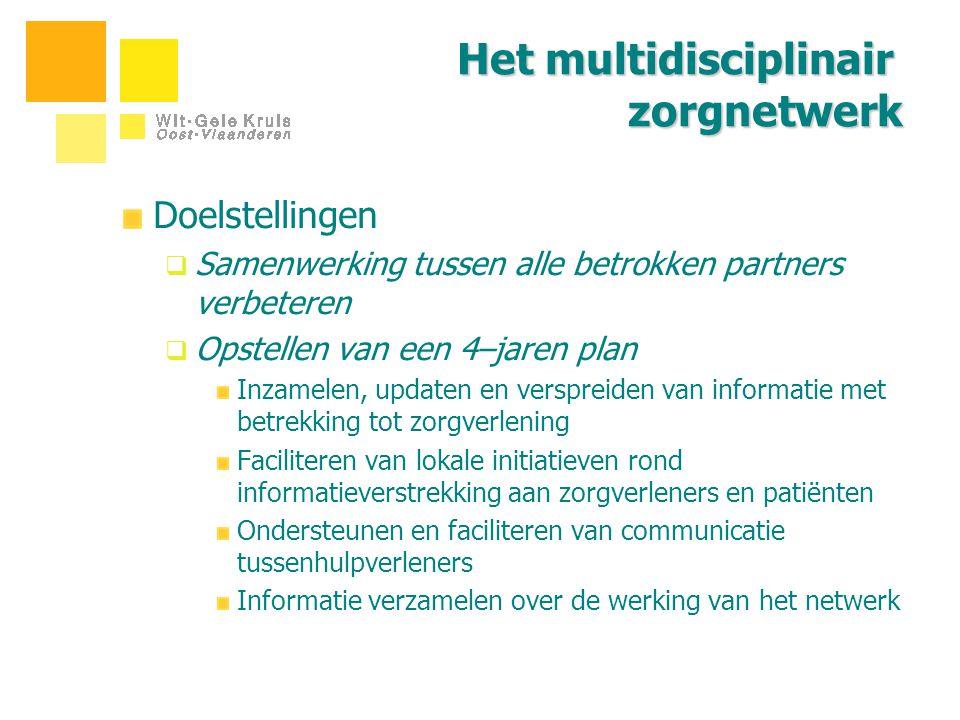 Het multidisciplinair zorgnetwerk Doelstellingen  Samenwerking tussen alle betrokken partners verbeteren  Opstellen van een 4–jaren plan Inzamelen,