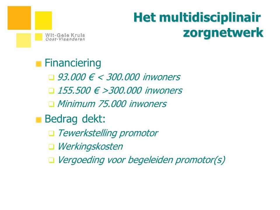 Het multidisciplinair zorgnetwerk Financiering  93.000 € < 300.000 inwoners  155.500 € >300.000 inwoners  Minimum 75.000 inwoners Bedrag dekt:  Te