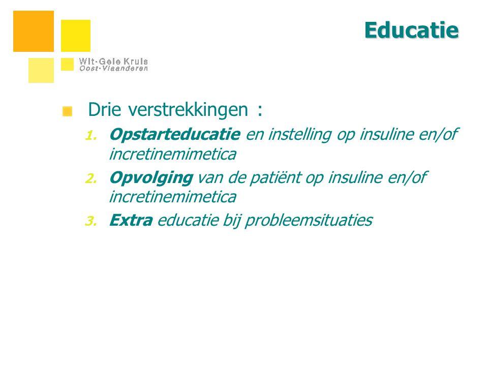 Educatie Drie verstrekkingen : 1. Opstarteducatie en instelling op insuline en/of incretinemimetica 2. Opvolging van de patiënt op insuline en/of incr