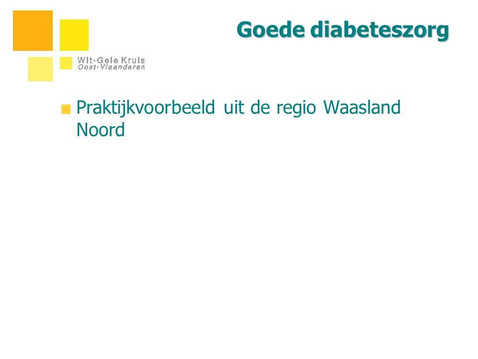 Goede diabeteszorg Praktijkvoorbeeld uit de regio Waasland Noord