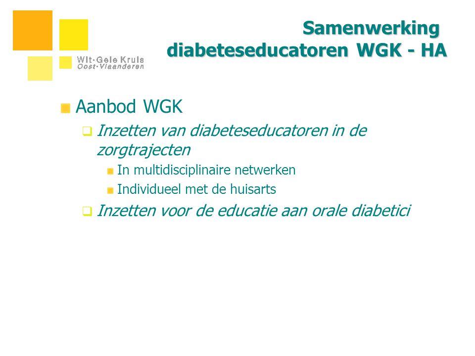 Samenwerking diabeteseducatoren WGK - HA Aanbod WGK  Inzetten van diabeteseducatoren in de zorgtrajecten In multidisciplinaire netwerken Individueel