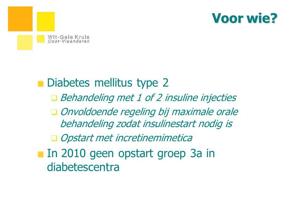 Voor wie? Diabetes mellitus type 2  Behandeling met 1 of 2 insuline injecties  Onvoldoende regeling bij maximale orale behandeling zodat insulinesta
