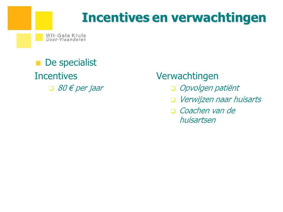 Incentives en verwachtingen De specialist Incentives  80 € per jaar Verwachtingen  Opvolgen patiënt  Verwijzen naar huisarts  Coachen van de huisa