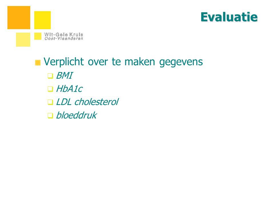 Evaluatie Verplicht over te maken gegevens  BMI  HbA1c  LDL cholesterol  bloeddruk