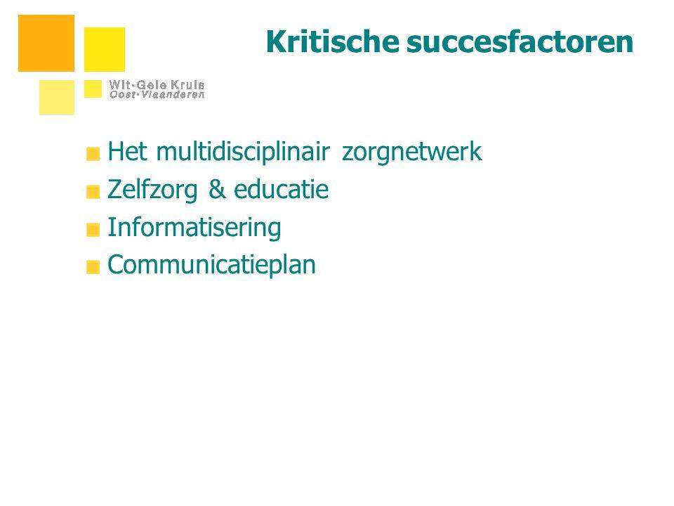 Kritische succesfactoren Het multidisciplinair zorgnetwerk Zelfzorg & educatie Informatisering Communicatieplan