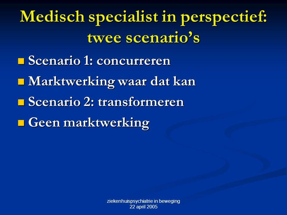 ziekenhuispsychiatrie in beweging 22 april 2005 Medisch specialist in perspectief: twee scenario's Scenario 1: concurreren Scenario 1: concurreren Mar
