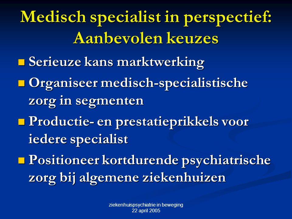 ziekenhuispsychiatrie in beweging 22 april 2005 Medisch specialist in perspectief: Aanbevolen keuzes Serieuze kans marktwerking Serieuze kans marktwer