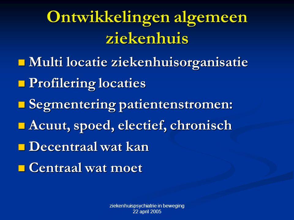 ziekenhuispsychiatrie in beweging 22 april 2005 Ontwikkelingen algemeen ziekenhuis Multi locatie ziekenhuisorganisatie Multi locatie ziekenhuisorganis